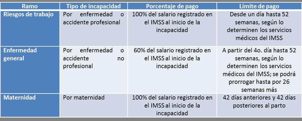 04 subsidios ley de: